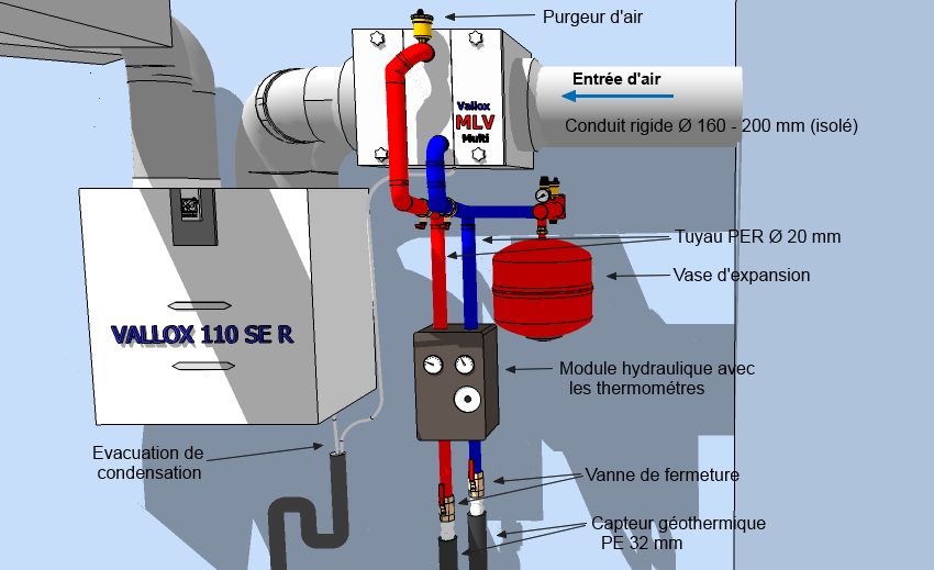 Puits canadien eau glycol e bienvenue sur le site de ventilation de cimro - Puit canadien vmc double flux ...