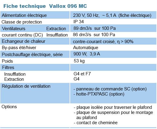 fiche_096mc