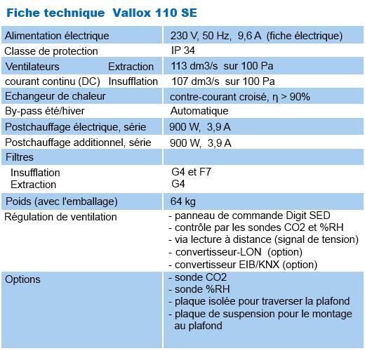 fiche_Vallox110se