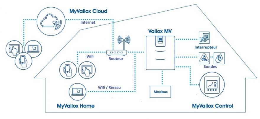 MyVallox_info_Nettiin_RGB_fr