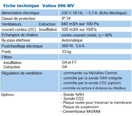 fiche-vallox-096-mv_2016