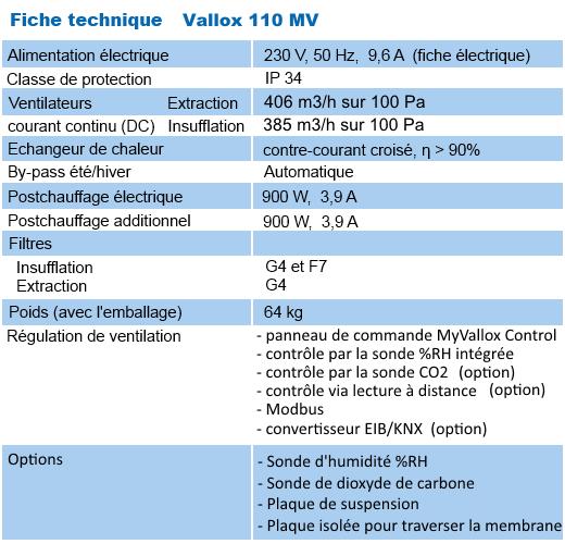 fiche_110MV
