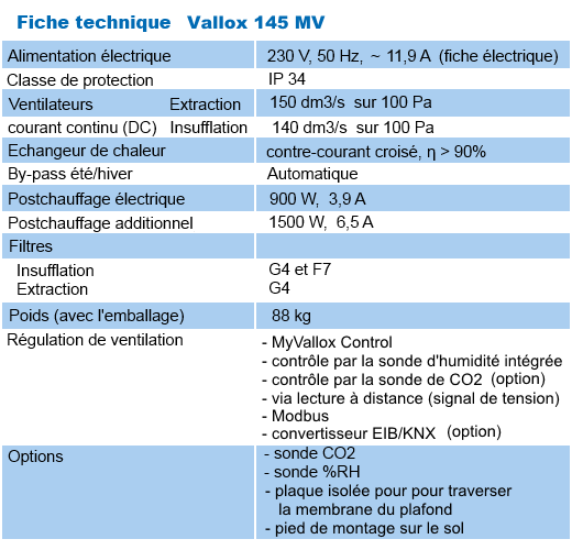 fiche_Vallox145MV