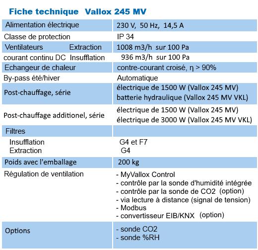 Vallox 245 MV VKL